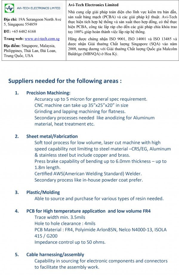 suppliers-needed-for-the-following-areas